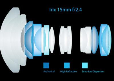 Irix_15mm_optical_construction_black
